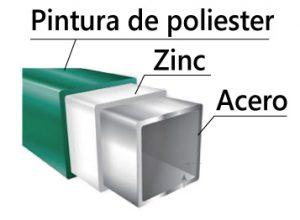 Diámetro de recubrimiento pvc del poste de la malla modular