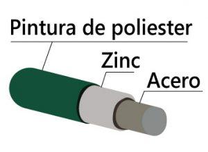 diametro del alambre de acero recubierto en PVC