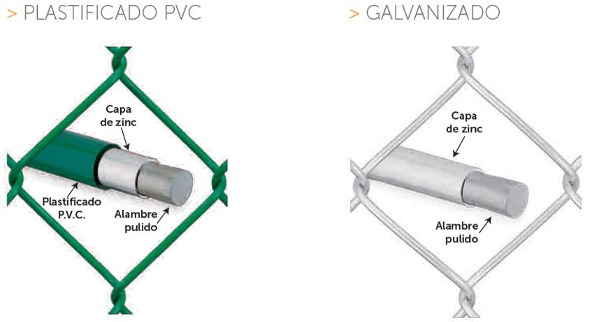 Malla Ciclónica | Plastificado PVC | Galvanizado